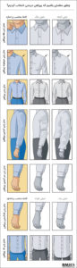 راهنمای اصول سایز کردن پیراهن